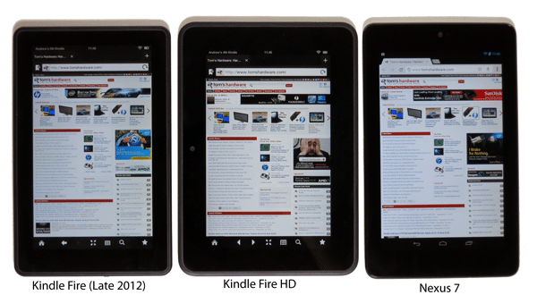 Image 1 : Test Kindle Fire HD : la meilleure tablette d'Amazon