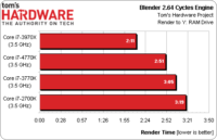 Image 2 : Exclu : test de l'Intel Haswell Core i7-4770K