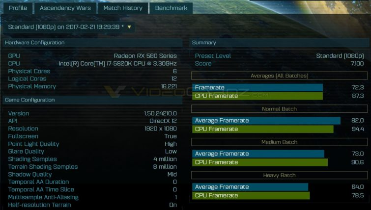 Image 1 : Premiers benchmarks Radeon RX 580 et RX 560 : 7100 points dans Ashes of the Singularity