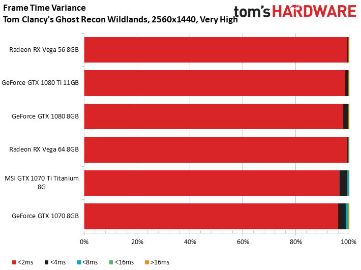 Image 5 : Test : GeForce GTX 1070 Ti, la Vega 56 killer de NVIDIA
