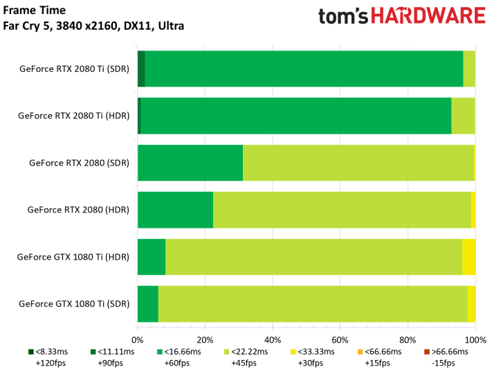 Image 9 : Test des GeForce RTX 2080 et 2080 Ti Founders Edition