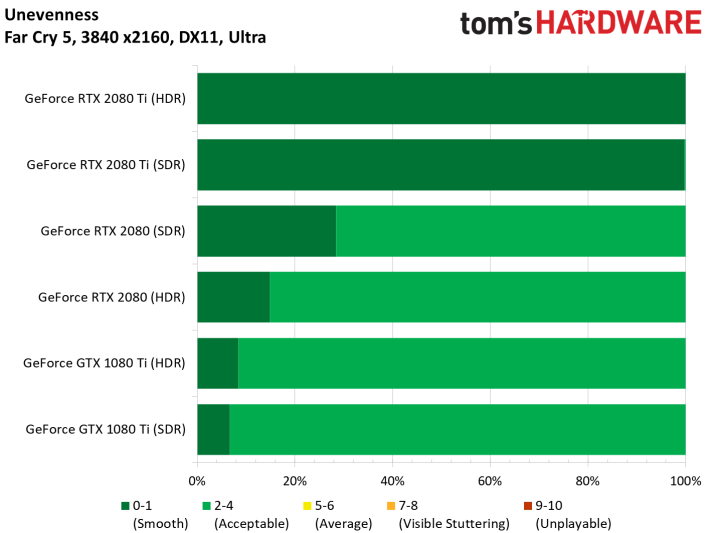 Image 11 : Test des GeForce RTX 2080 et 2080 Ti Founders Edition
