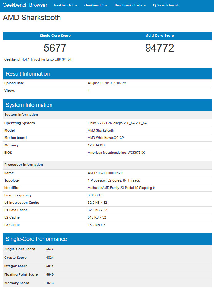 Image 1 : Un Ryzen Threadripper Sharkstooth sème la terreur sur GeeKBench !