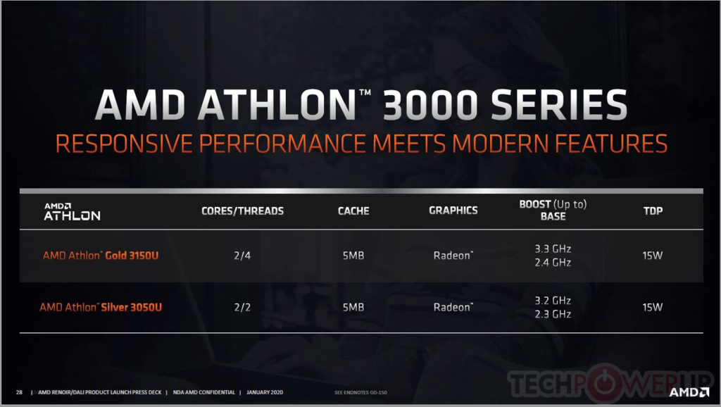 Image 3 : Selon AMD, son Athlon Gold 3150U surpasse largement un Pentium Gold