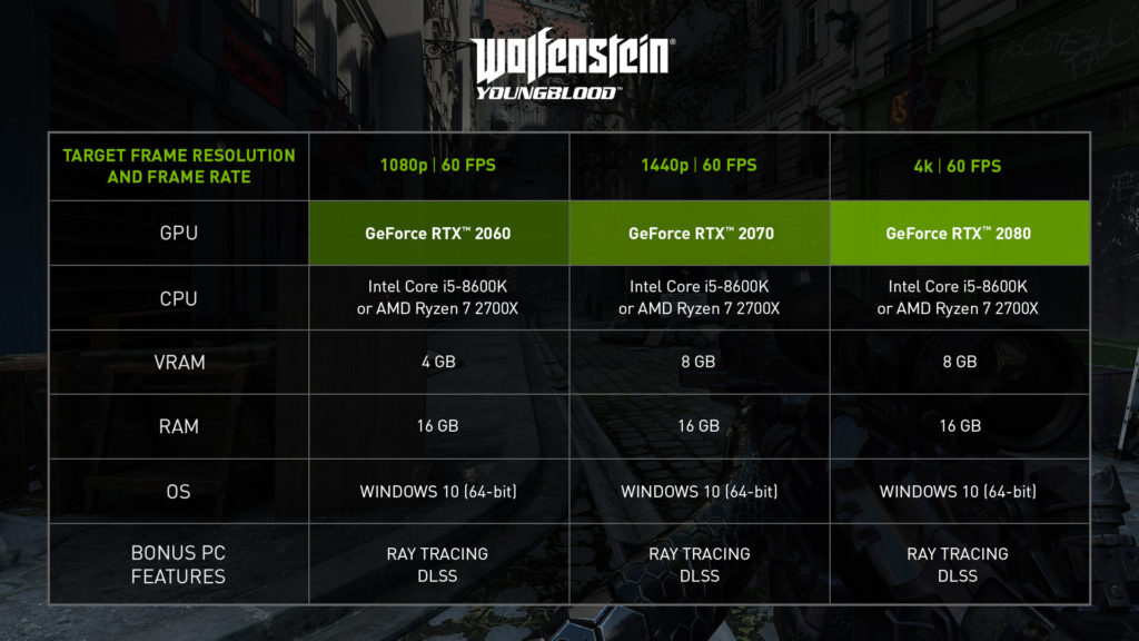 Image 1 : Le ray tracing et le DLSS débarquent sur Wolfenstein : Youngblood !