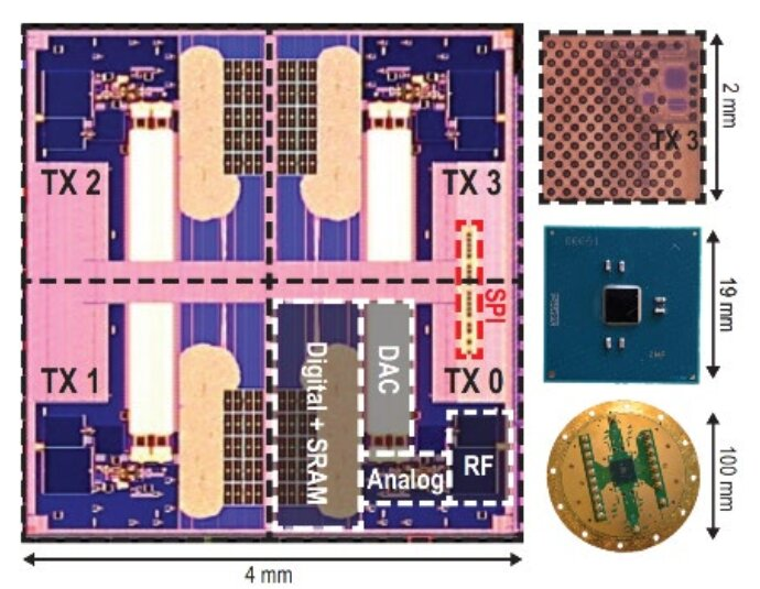 Image 4 : Intel présente Horse Ridge, un SoC capable de gérer 128 qubits