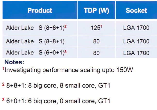 Image 1 : Intel : l'architecture CPU de type big.LITTLE  aussi pour les ordinateurs de bureau ?