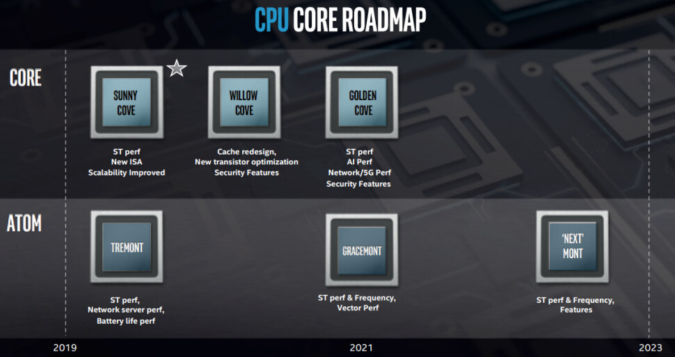 Image 2 : Intel : l'architecture CPU de type big.LITTLE  aussi pour les ordinateurs de bureau ?