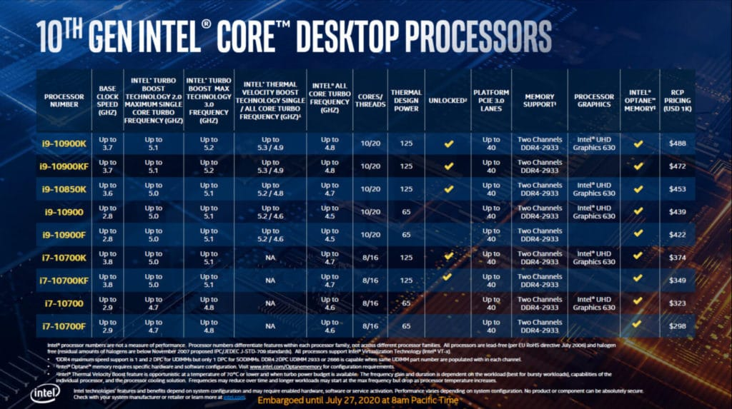 Image 1 : Intel officialise son Core i9-10850K
