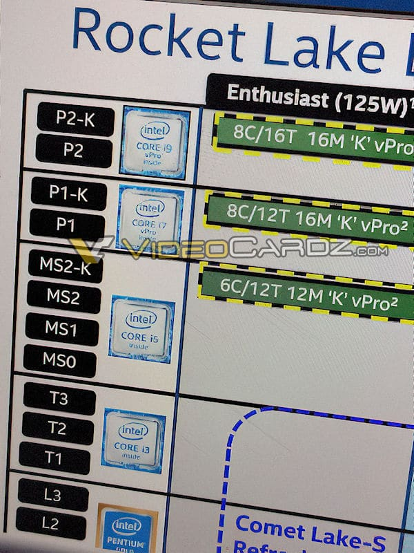 Image 1 : Rocket Lake-S : des Core i7 avec 8 cœurs / 12 threads ?