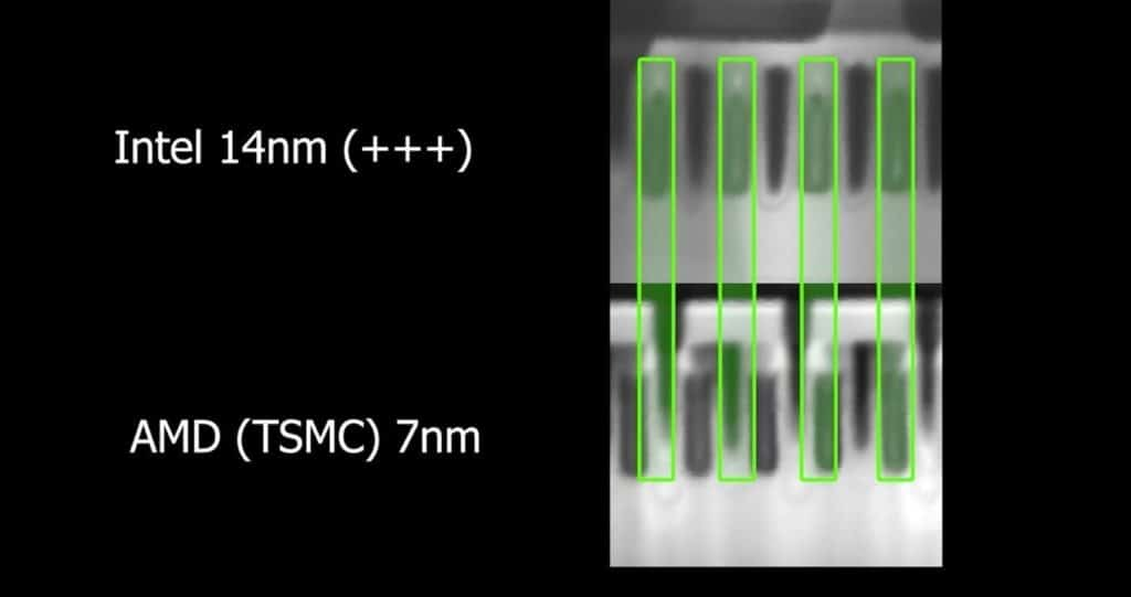 Image 1 : Le 7 nm de TSMC comparé au 14 nm d'Intel